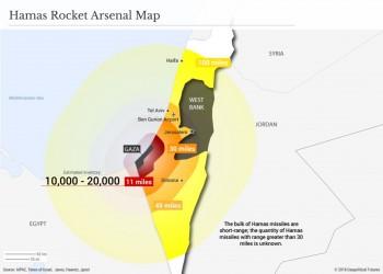جيوبوليتيكال فيوتشرز: تصعيد غزة بداية لأخطر معركة مع حماس