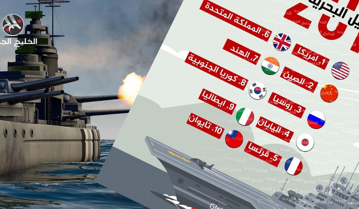 أقوى الأساطيل البحرية في العالم 2019
