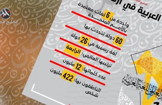 اللغة العربية في أرقام