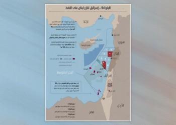 «كورونا».. ونفط لبنان