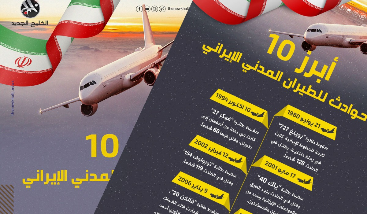 أبرز 10 حوادث للطيران المدني الإيراني