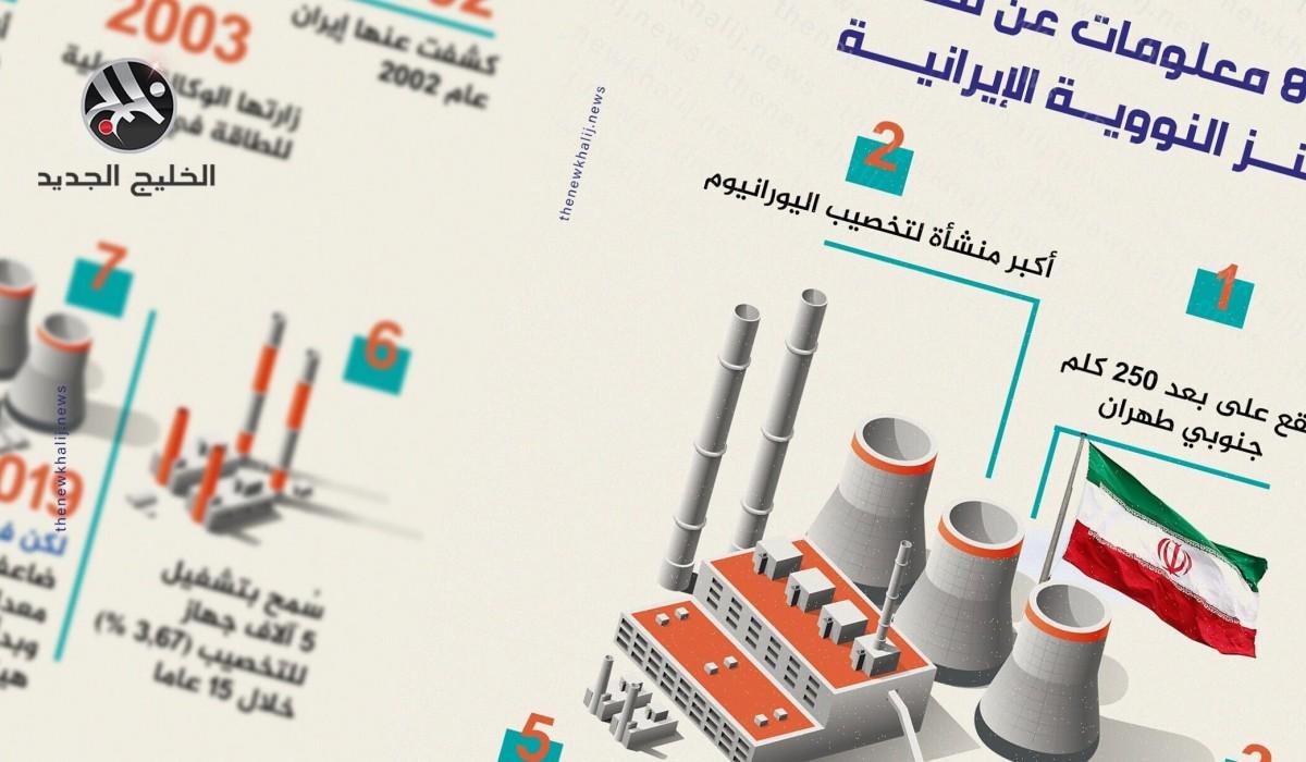 أبرز 8 معلومات عن منشأة نطنز النووية الإيرانية