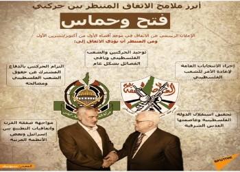 تساؤلات وتأملات في الأجندة الفلسطينية