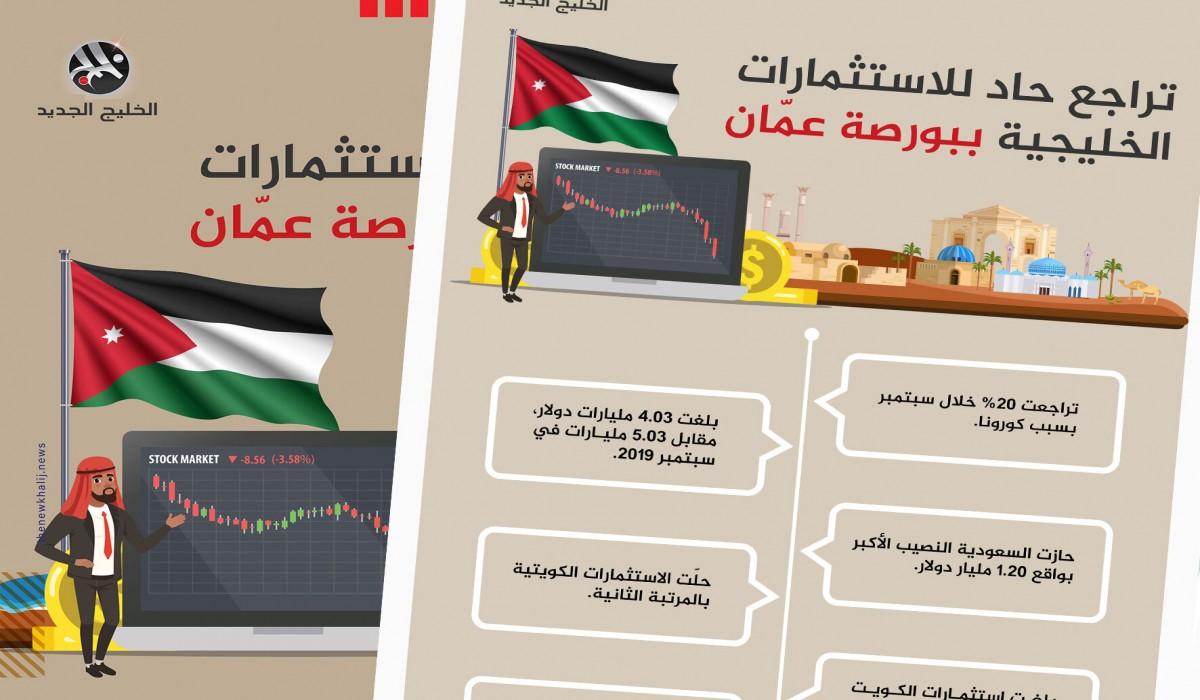تراجع حاد للاستثمارات الخليجية في بورصة عمّان