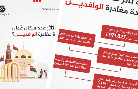 كيف تأثر عدد سكان عمان بزيادة مغادرة الوافدين؟